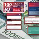SVIMA PO 100 EVRA OD PONEDELJKA: Evo kome je novac već na računu i kako podići sredstva