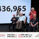 Almost €1.5 million raised for second Dar Bjorn in telethon