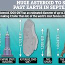 Nasa asteroid alert as 2,100-foot space rock to 'skim Earth' at 14,000mph in just three weeks
