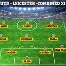 Man Utd vs Leicester combined XI features Pogba and Vardy but there's no room for Shaw
