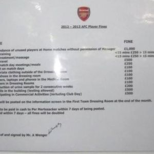 Arsene Wenger's Arsenal player fines revealed.. and they're nowhere near as harsh as Lampard's Chelsea punishments