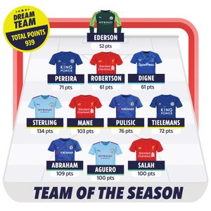 Fantasy football: Who makes our Premier League team of the season so far?