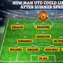 How Man Utd will line up after Solskjaer splashes £274m summer warchest on Sancho, Grealish and Maddison