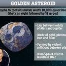 'Golden asteroid' could make everyone on Earth a billionaire – and Nasa has hired Elon Musk to visit it