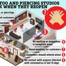 How tattoo and piercing shops will work when they open with new coronavirus safety rules
