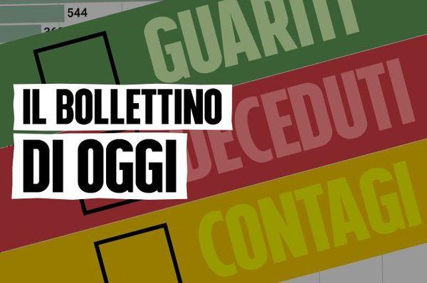 Bollettino Coronavirus, oggi 21.994 contagi e 221 morti per Covid: i dati di martedì 27 ottobre