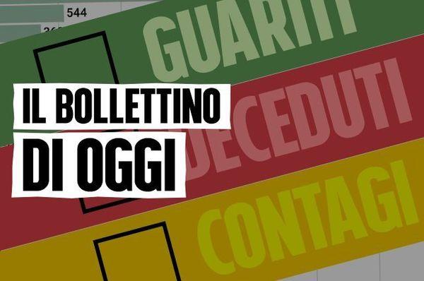 Bollettino Coronavirus in Italia, oggi 37.242 contagi e 699 morti per Covid: i dati di venerdì 20 novembre