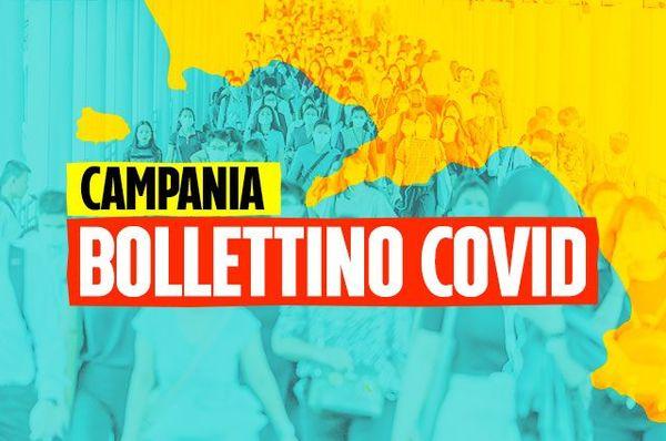 Coronavirus Campania, oggi 2.635 contagi e 40 morti: bollettino del 3 marzo 2021
