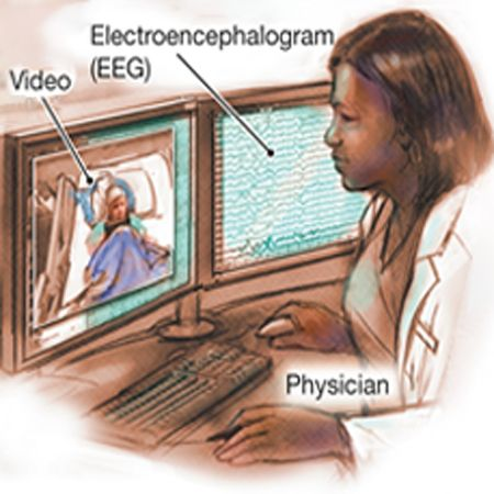 ED and Inpatient Use and Costs in Adult and Pediatric Functional Neurological Disorders