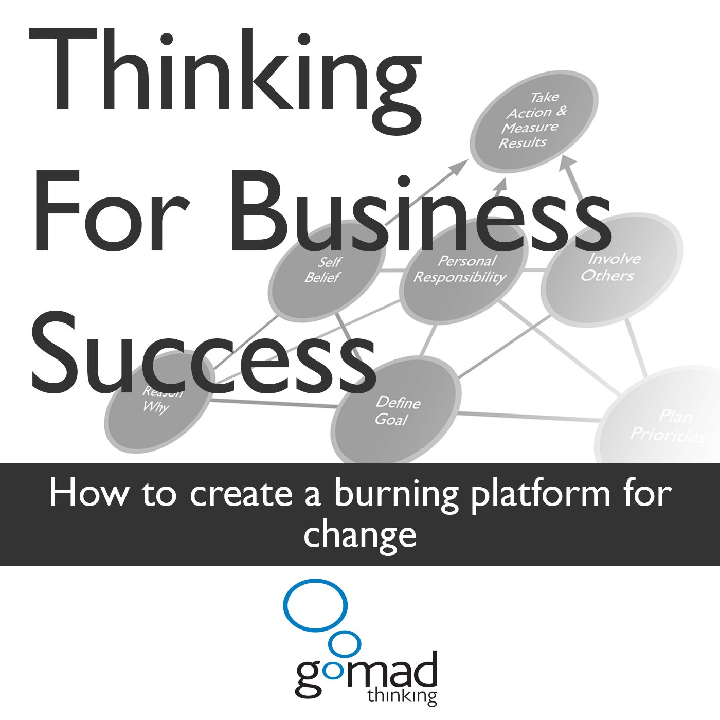 Episode 235 How to create a burning platform for change