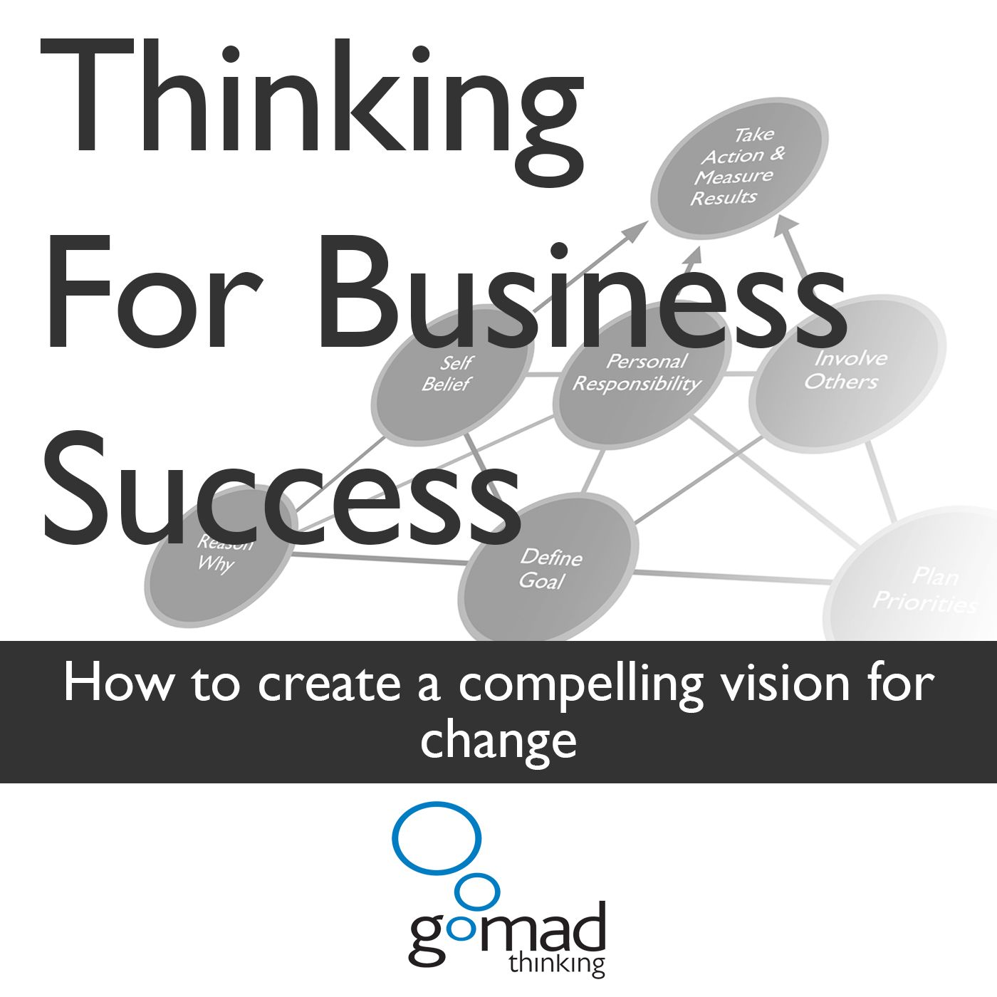 Episode 0237 How to create a compelling vision for change