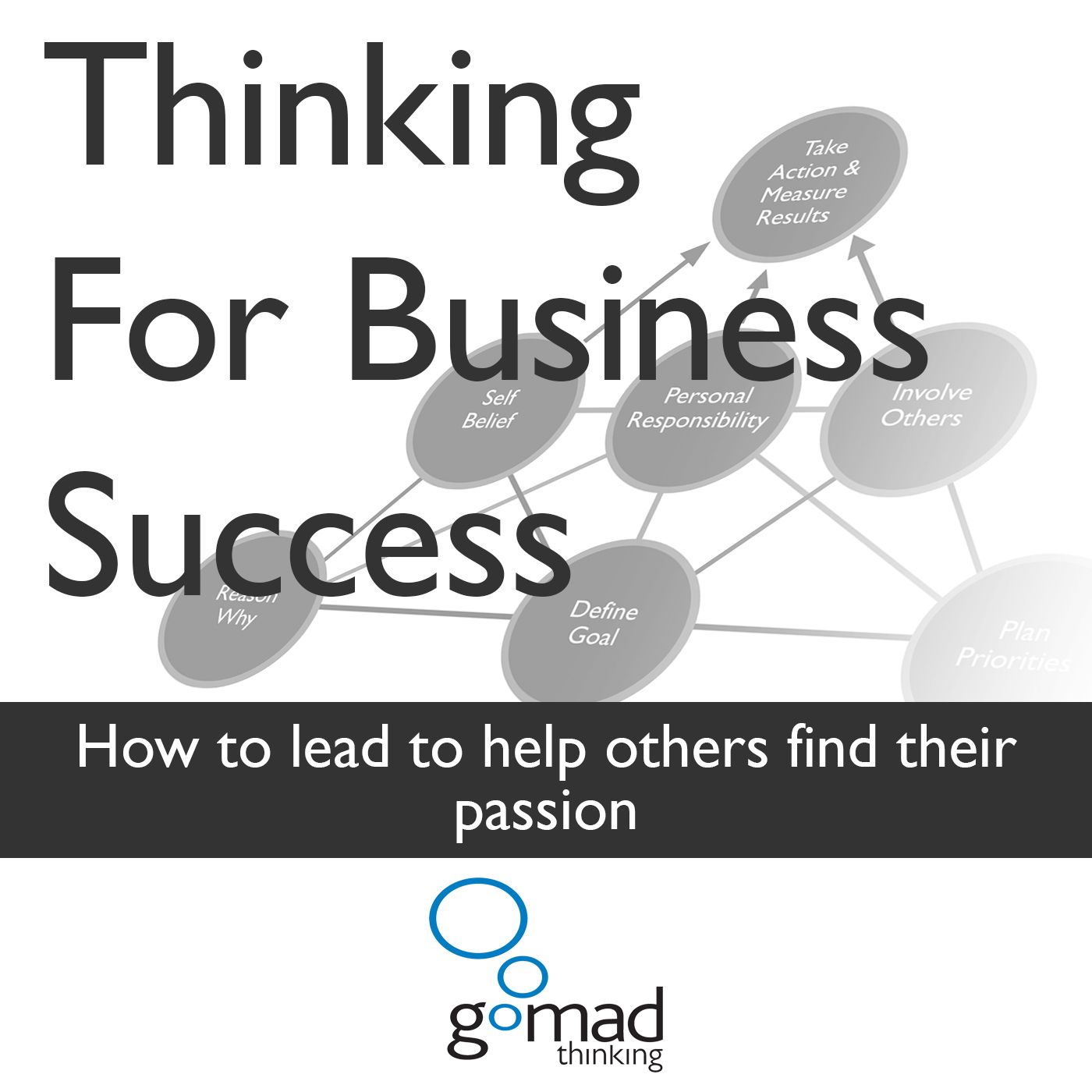 Episode 228 How to lead to help others find their passion