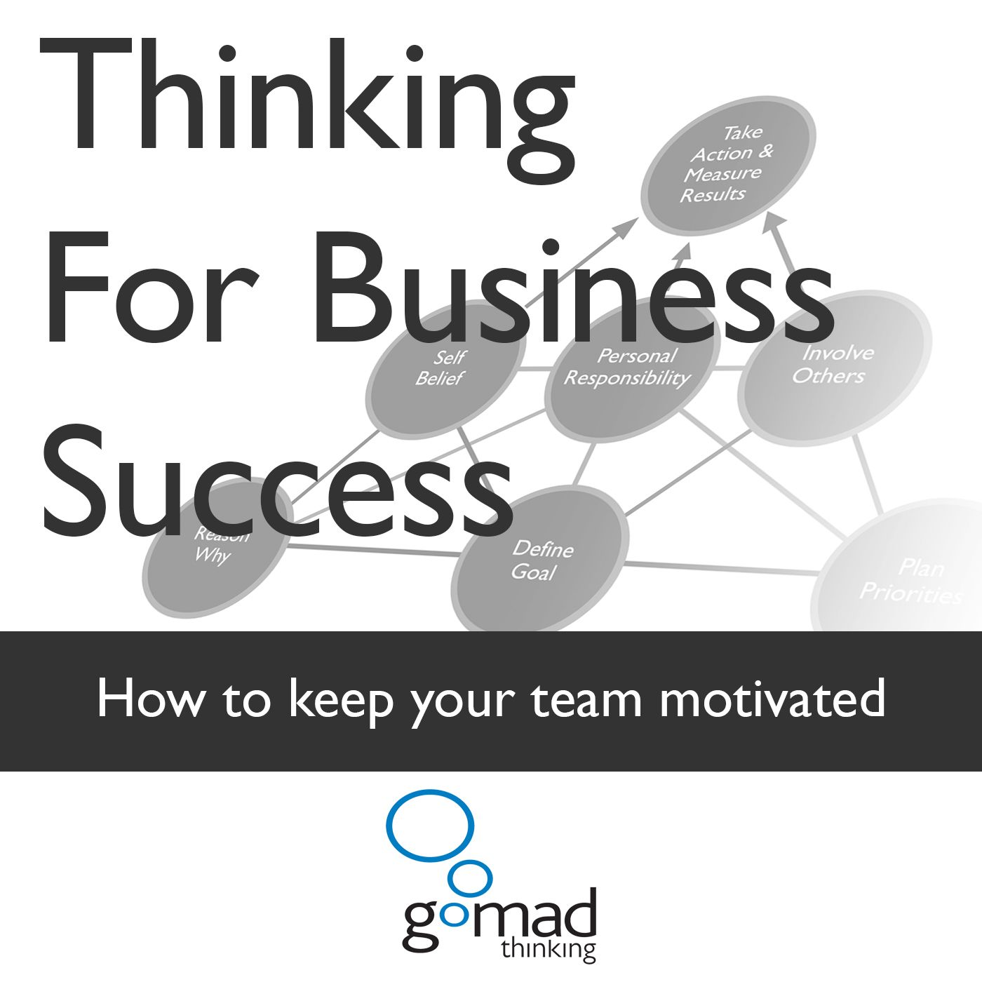 Episode 231 How to keep your team motivated