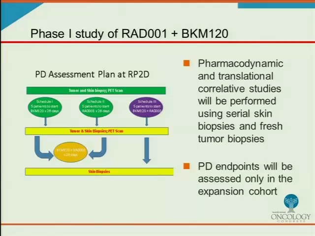 OC2011_Managing Complicated NSCLC Cases
