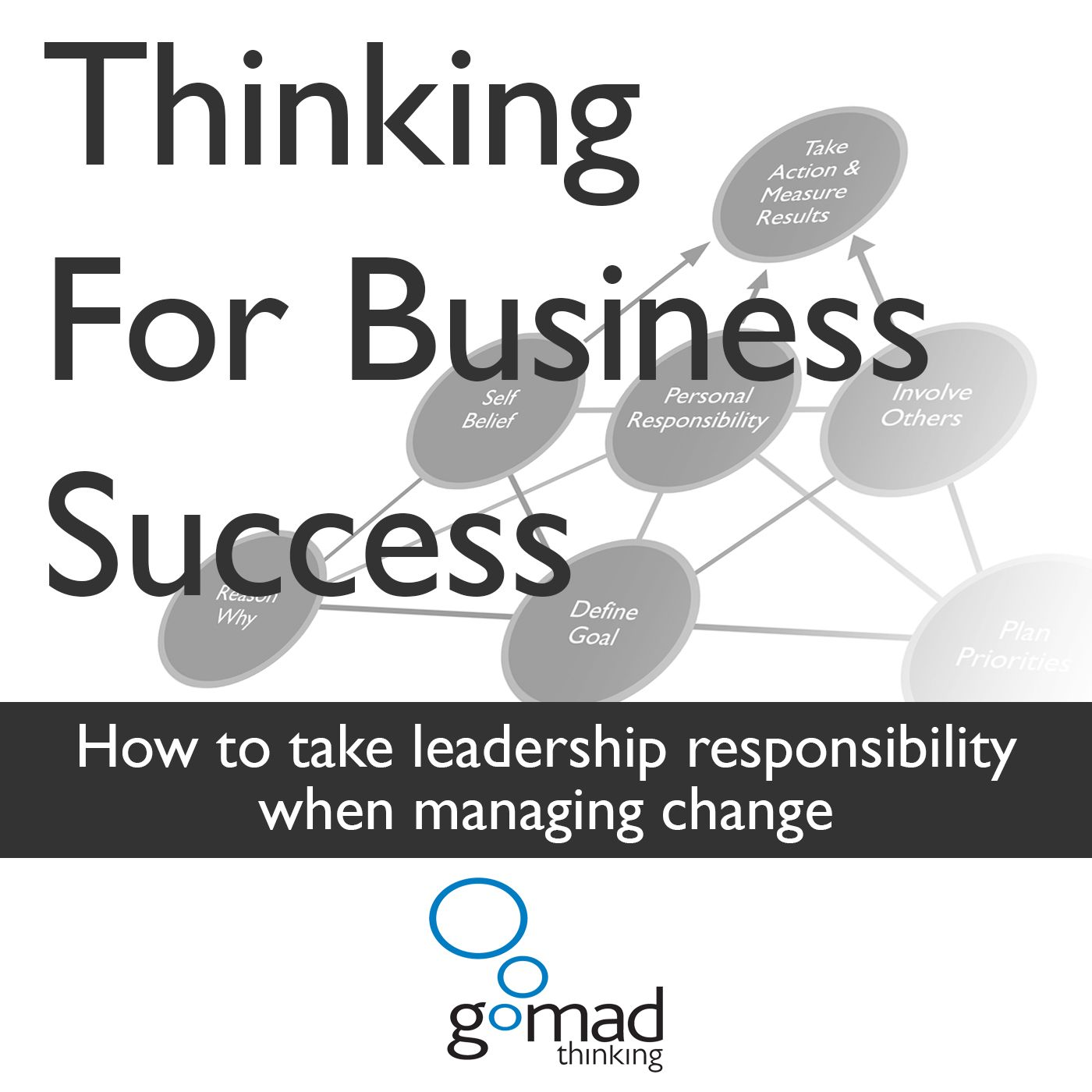 Episode 0239 How to take leadership responsibility when managing change