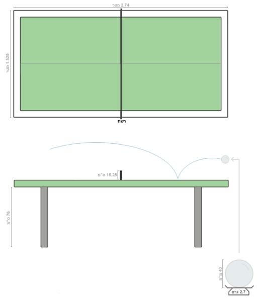 פינג פונג(טניס שולחן)