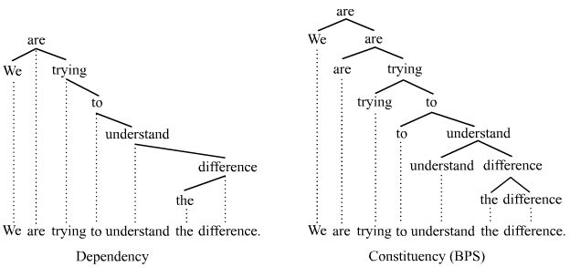 Dependency vs. phrase structure