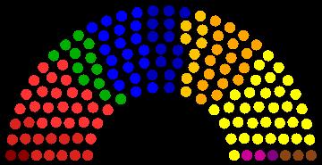 Chamber of representatives diagram Belgium 2014.png