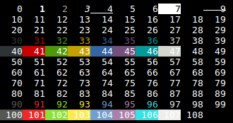 Output of example program on Gnome Terminal