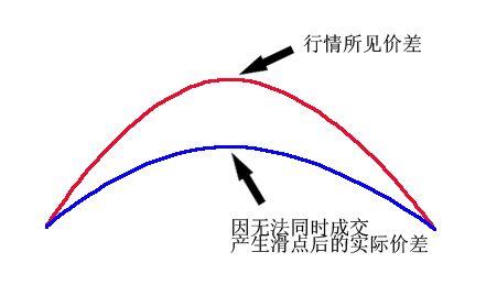 Wiki spread slippoint.jpg