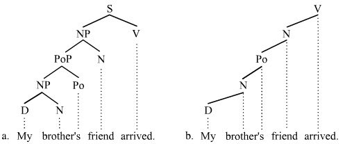 Branching picture 4