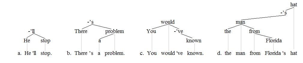 Prosodic dependencies'