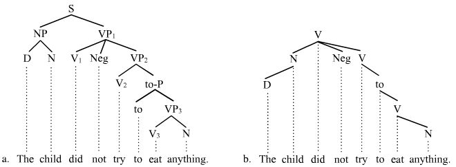 Branching picture 6