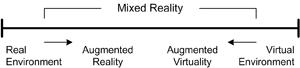 现实-虚拟连续统
