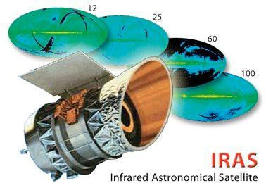 IRAS和全天影像