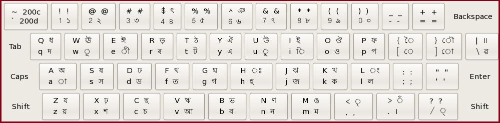 1000pxAssamese phonetic keyboard layout