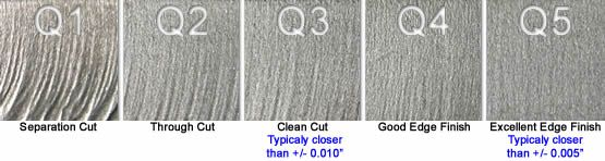 Different edge qualities for waterjet-cut parts
