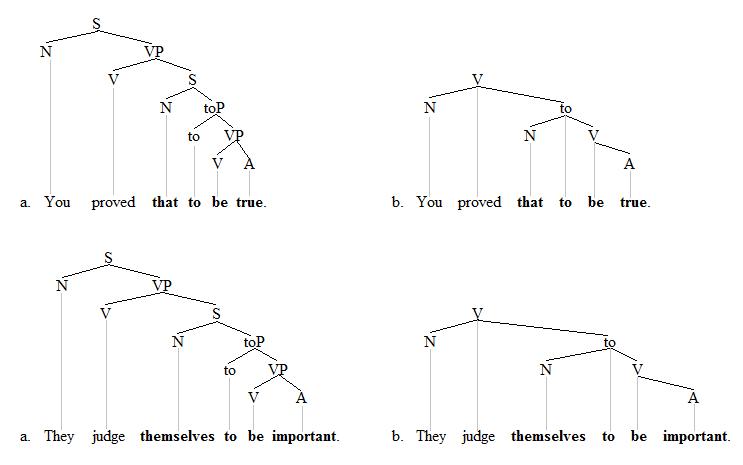 ECM trees 2