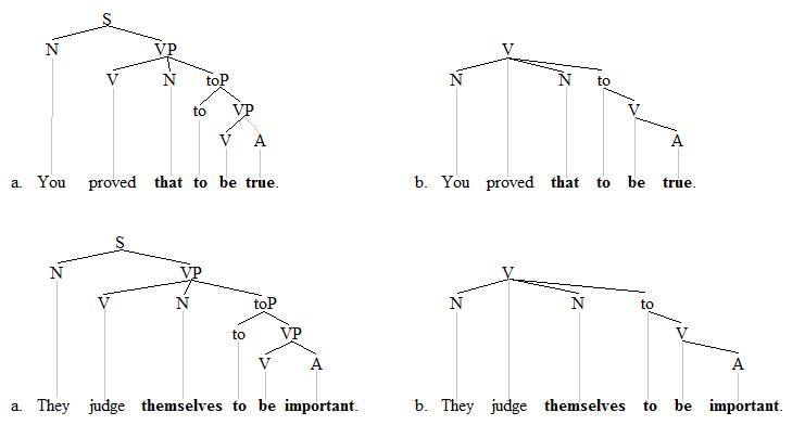 ECM trees 1