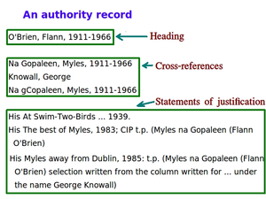 An example of an authority record.png