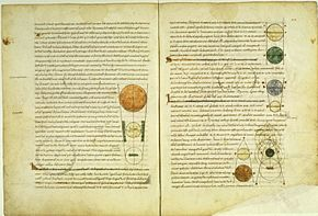 Old manuscript with writing in a thin, fancy script with colored geometric diagrams illustrating the text.