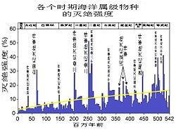 Extinction Intensity(in Chinese).jpg
