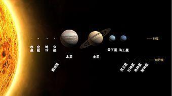 Planets2008 hant.jpg