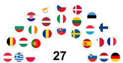 Structure of the Council of the European Union