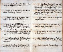 Neat and organised handwritten page from William Godwin's journal.