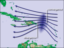 Map of Caribbean showing seven approximately parallel westward-pointing arrows that extend from east of the Virgin Islands to Cuba. The southern arrows bend northward just east of the Dominican Republic before straightening out again.