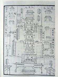 Map of Huozhou Office in 1558.jpg