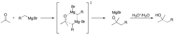 Grignard-Reaction Mechanism.png