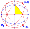 Sphere symmetry group oh.png