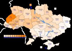 Viktor Yushchenko (First round)