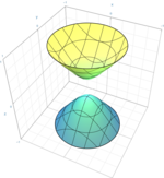 Circular Hyperboloid of Two Sheets Quadric.png
