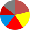 Turkish general election, 1995 pie chart.png