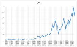 DAX.png