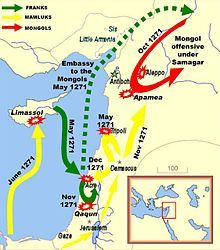 Troop movements by the Franks, Mamluks and Mongols between Egypt, Cyprus and the Levant in 1271, as described in the corresponding article.