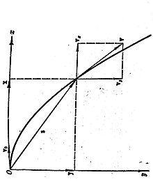 平抛运动的位移与速度.jpg