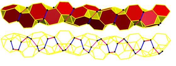 Quasiregular helix apeirogon in truncated Coxeter helix.png